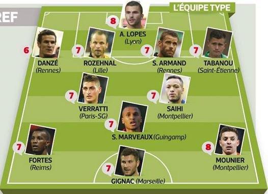 2014 Ligue 1 J05 REIMS TOULOUSE 2-0, les ++ du Blog,  16/09/2014
