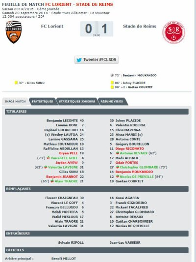 2014 Ligue 1 J06 LORIENT REIMS 0-1, le 20/09/2014