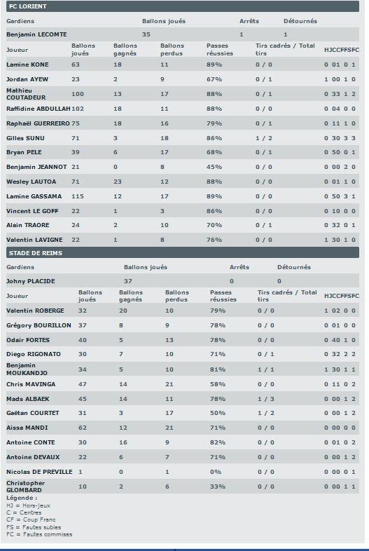 2014 Ligue 1 J06 LORIENT REIMS 0-1, les + du Blog, le 22/09/2014