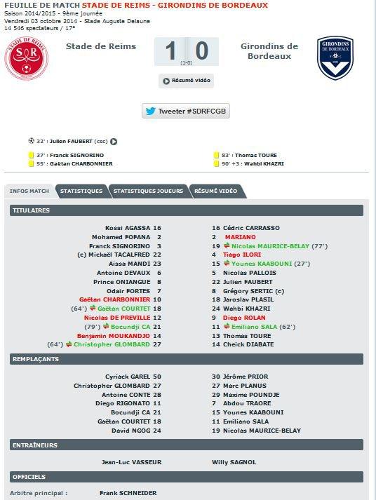 2014 Ligue 1 J09 REIMS BORDEAUX 1-0, le 03/10/2014