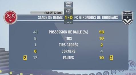 2014 Ligue 1 J09 REIMS BORDEAUX 1-0, le live , le 03/10/2014