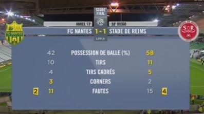 2014 Ligue 1 J10 NANTES REIMS 1-1, le live, le 18/10/2014