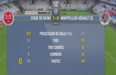 2014 Ligue 1 J11 REIMS MONTPELLIER 1-0 , le live, le 25/10/2014