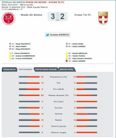 2014 Ligue 1 J18 REIMS EVIAN TG, 3-2, les + du Blog  16/12/2014