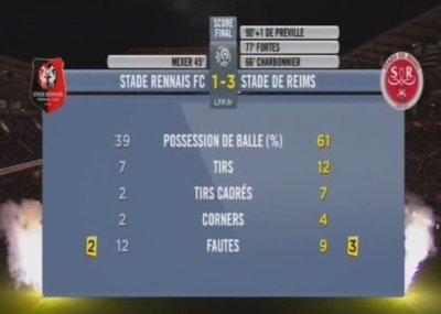 2014 Ligue 1 J19 RENNES REIMS 1-3, le live, le 20/12/2014