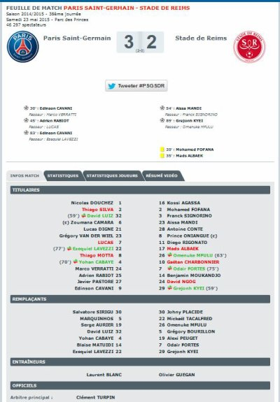 2014 Ligue 1 J38 PSG REIMS 3-2, le 23/05/2015