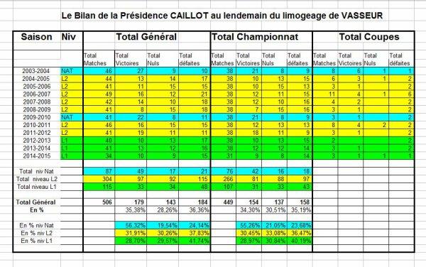 2014 REIMS : CAILLOT ne nous fait pas bander, le 24/05/2015