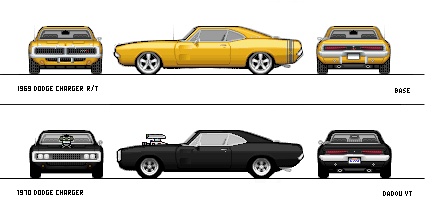 Dodge charger 1970 mangacars the fast and the furious - Virtual diva fast and furious 4 ...