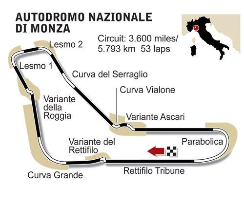 GP d'Italie: Pr�sentation du trac�