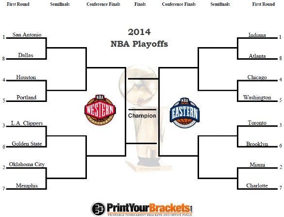 NBA: PLACE AUX PLAY-OFFS !!!!!
