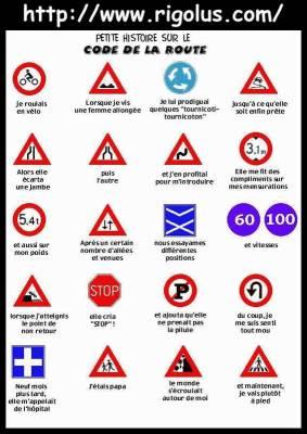 Panneaux routiers français signification