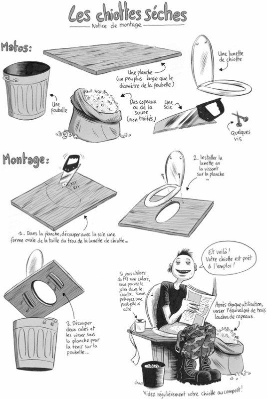 toilettes s ches 2 par cha do it yourself. Black Bedroom Furniture Sets. Home Design Ideas