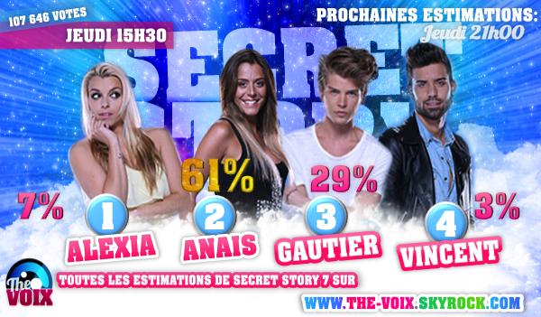 ESTIMATIONS DE LA FINALE DE #SS7 : ALEXIA/ANAIS/GAUTIER/VINCENT .