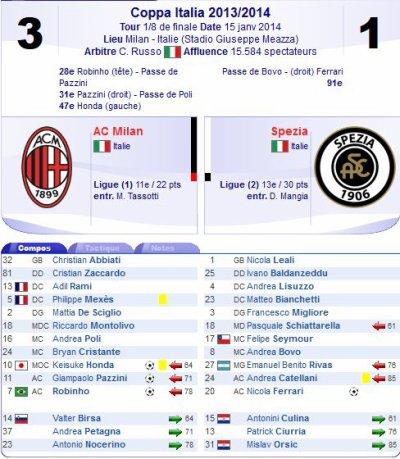 2013 Copa Italia 8�me AC MILAN SPEZIA 3-1, le  15 janvier 2014