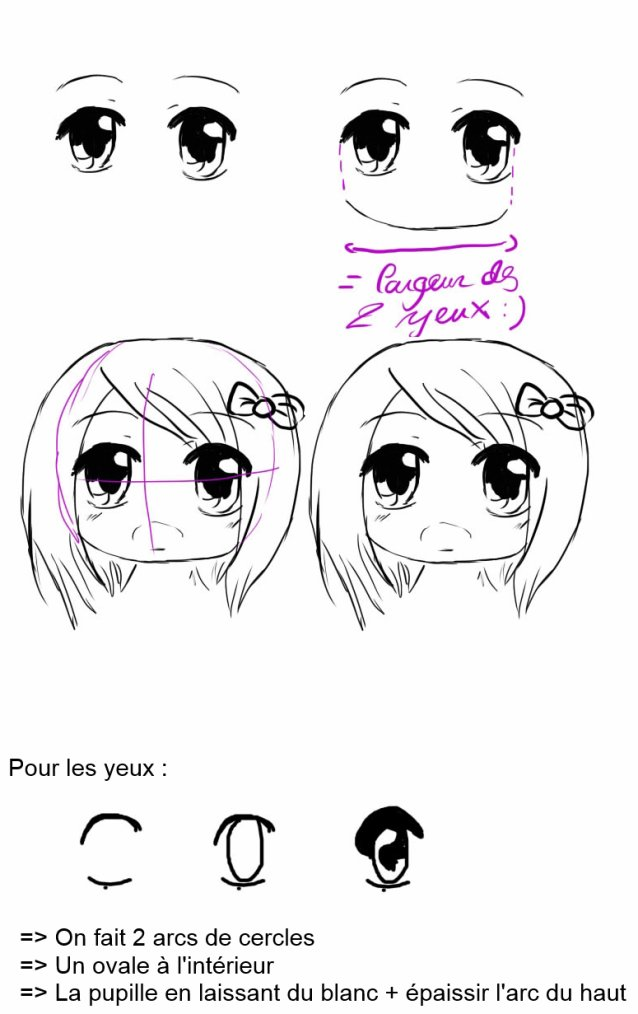 comment dessiner un kawaii