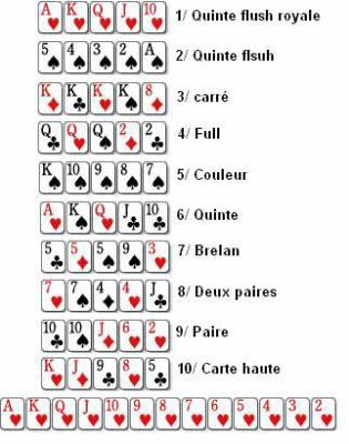 Main poker ordre real money video poker android
