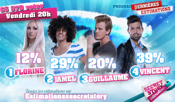 ESTIMATIONS - SEMAINE 7 : Florine / Jamel / Guillaume / Vincent
