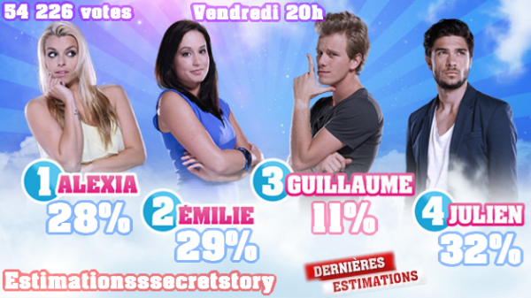 ESTIMATIONS - SEMAINE 8 : Alexia / �milie / Guillaume / Julien