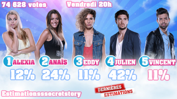 ESTIMATIONS - SEMAINE 10 : Alexia / Ana�s / Eddy / Julien / Vincent