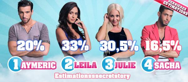 ESTIMATIONS - Nominations N� 5 : Aymeric / Leila / Julie / Sacha
