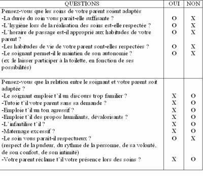 Grille d 39 valuation permettant la famille de d pister la - Grille d evaluation des risques psychosociaux ...