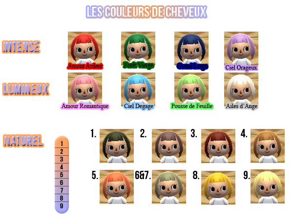 Changer son apparence dans ACNL - Mon univers dans Animal Crossing New Leaf